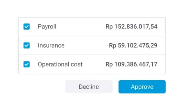 Biaya dan Anggaran Terjangkau